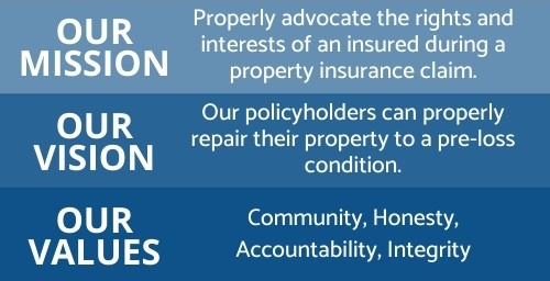 Our Mission as Claim Adjusters